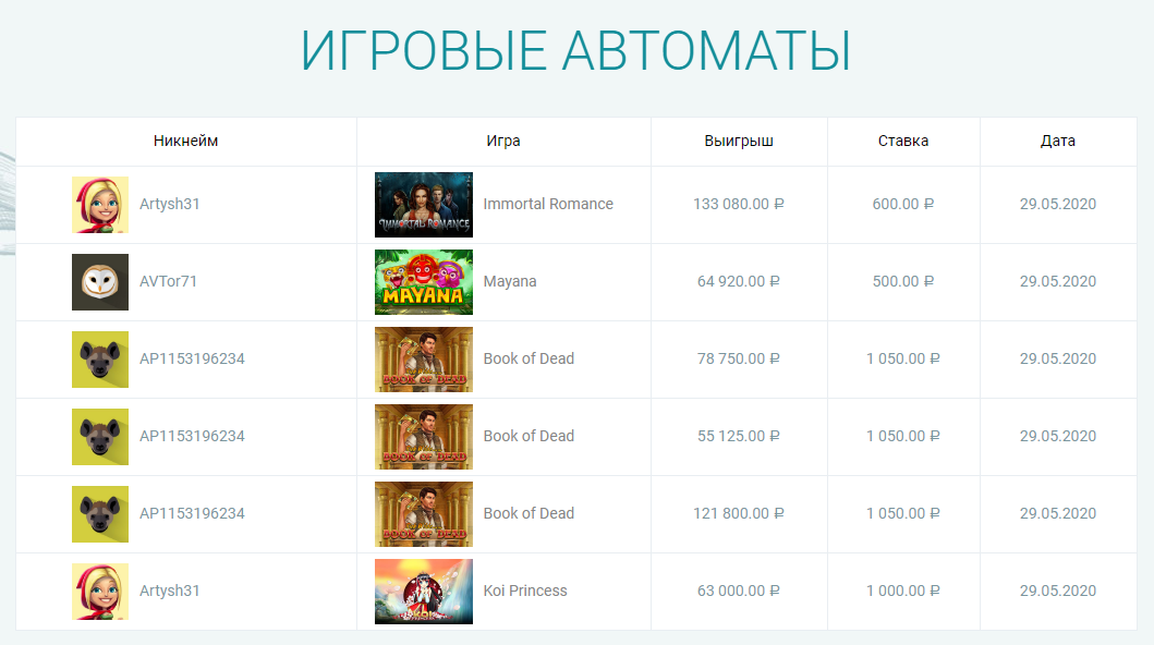 Отзывы i казино азарт плей онлайн casino slot games for fun online